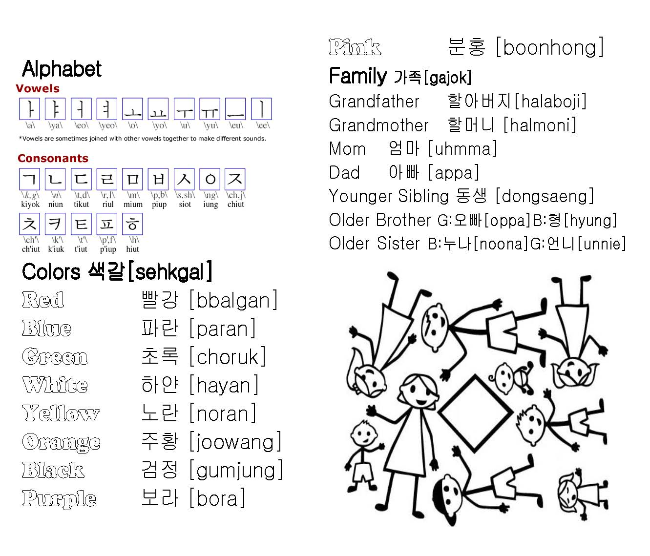 Korean Culture Camp 1 Around the Block – Hangul Worksheets