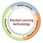 blended learning methodology - online learning, mobile learning, classroom learning
