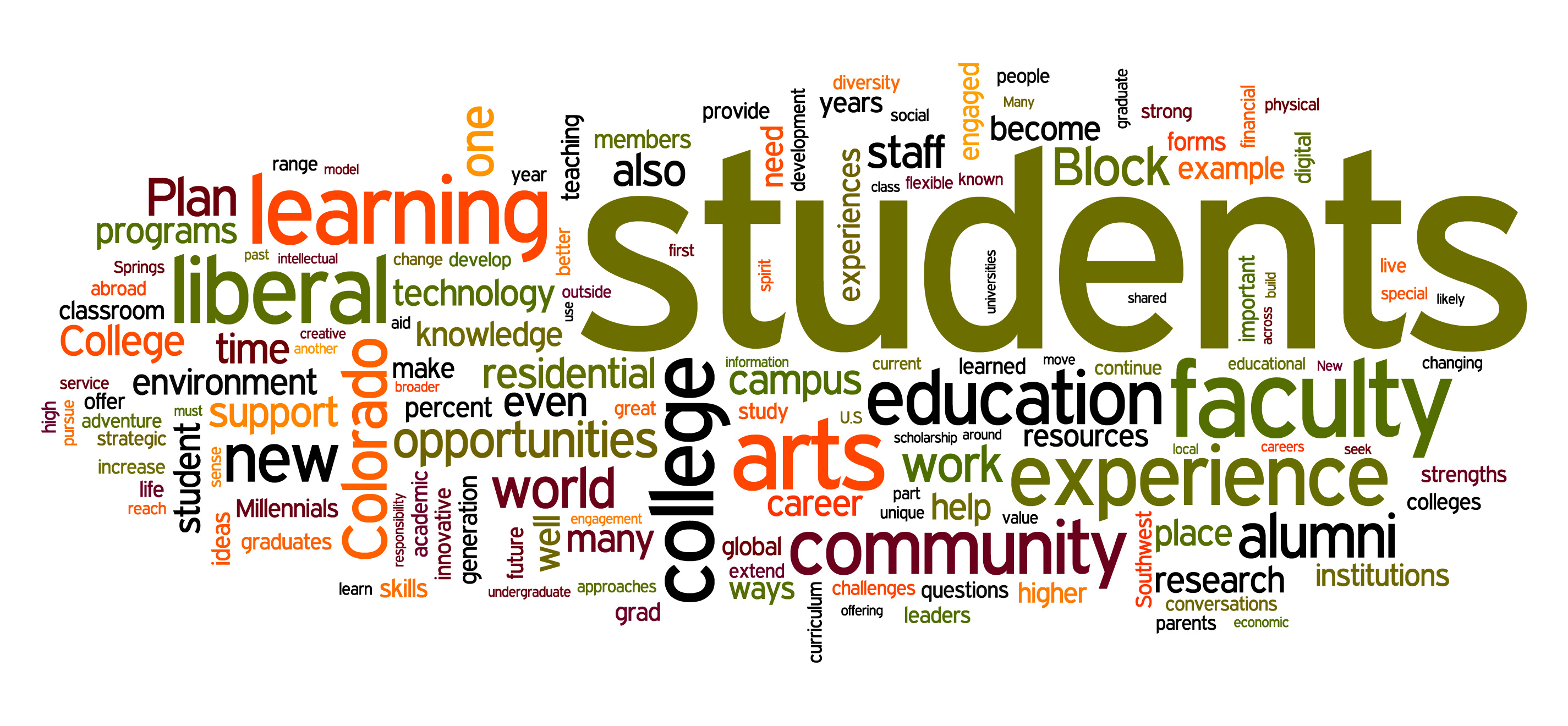 collage admission essay Transform your admission essay from good to great with our help.